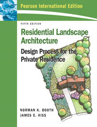 Image Of Residential Landscape Architecture