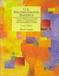 U.S. Macroeconomics Statistics