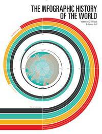 The Infographic History of the World by D'Efilippo, Valentina, Ball, James