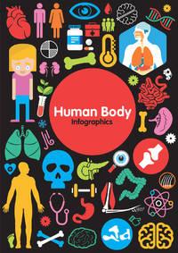 image of Human Body (Infographics)