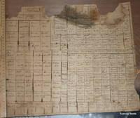 [ Manuscript document of Roxbury Vermont ] Elijah Winch Plann of Roxbury [VT] circa 1860