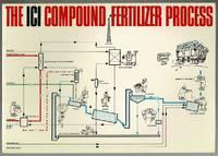 The ICI Compound Fertilizer Process