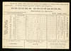 View Image 3 of 3 for Yale vs. Brown Tuesday, May 2, 1893 Inventory #51562