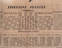 Broadside: Perpetual Almanac
