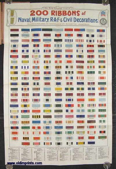 The daily telegraph chart of 200 ribbons of naval military for Air force decoration chart