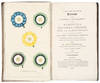 View Image 1 of 2 for A Plain and Practical Treatise on the Culture & Management of the Auricula, Polyanthus, Carnation, P... Inventory #30932