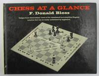 image of Chess At A Glance