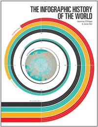 The Infographic History of the World by  James Ball Sir - Paperback - from World of Books Ltd and Biblio.com