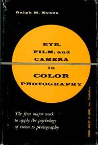 image of Eye, Film, And Camera In Color Photography