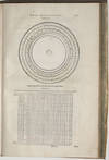 """View Image 1 of 3 for COLLECTED WORKS OF FRANÇOIS VIÈTE""""THE FATHER OF ALGEBRA"""" WITH 3 VOLVELLESFrancisci Vietae Oper... Inventory #5430"""