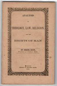 Analysis of theology, law, religion, and the rights of man