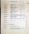 View Image 4 of 8 for Circa 1925 - 1931 Manuscripts, Typed Drafts, Book Reviews, Abstracts & Offprints of Petroleum Field ... Inventory #26575