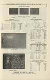 View Image 2 of 2 for NO. D423 DEALERS CATALOGUE OF PHOTOGRAPHIC MATERIALS...;  Inventory #53165