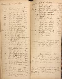Account Book from Waterbury-Wallingford, Connecticut