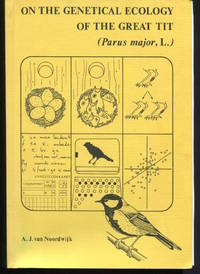 On the Genetical Ecology of the Great Tit (Parus Major, L.