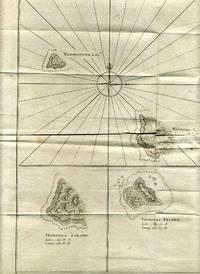 Wanooaette Isl., Wateeoo Is.; Mangeea Island; Toobouai Island.