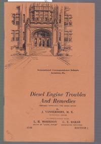 image of Diesel Engine Troubles and Remedies