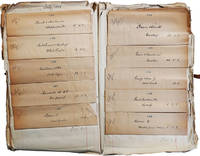 Financial Account Archive of Construction Works of a Model Farm, Clements Farm, within the Brickendonbury Estate of Sir Edward Ernest Pearson, Built for Experimental Agricultural Farming, Raising Fine Studs and Cattle.