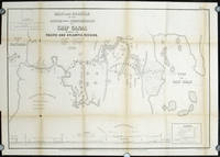 Map and Profile of the Route for the Construction of a Ship Canal between the Pacific and Atlantic Oceans.  1864.
