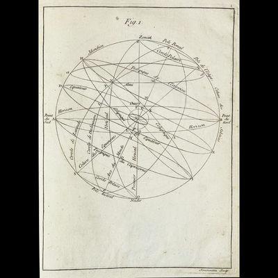 Elemens d'astronomie. Par M. Cassini....