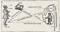 Aristotelis Stragyrite [sic] Dialectica, cu[m] qui[n]q[ue] vocibus Porphyrii Phenicis, (Malchus),...