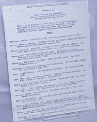 image of Brief List of Materials on Homosexuality