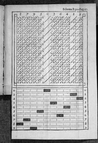 image of Rabdologiae seu Numerationis per Virgulas libri duo: Cum Appendice de expeditissimo Multiplicationis promptuario. Quibus accessit & Arithmeticae Localis Liber unus