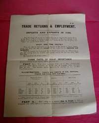 TRADE RETURNS & EMPLOYMENT IMPORTS AND EXPORTS IN 1906 (4 Page Political pamphlet)
