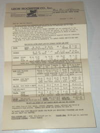 image of LEON HOCHSTIM CO. INC. RAW FURS AND GINSENG printed form letter and price list distributed to TRAPPERS_SUPPLIERS OF FURS.