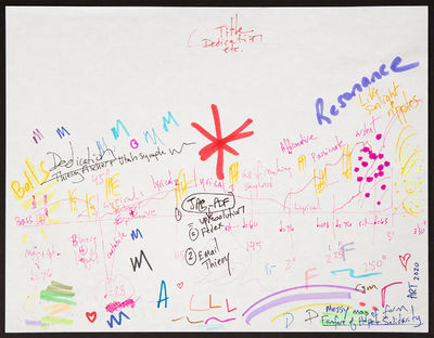1 leaf. Oblong folio (280 x 432 mm). Executed in black and various brightly-coloured inks. Signed in...