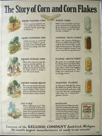 image of The Story of Corn and Corn Flakes, 1927 rolling poster