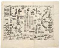 Warhafftige Co[n]terfettung der Turckischen Armata von Galleen und andern Schiffen Dreihundert wie solche dess 1570 Jars in Ordnunge wider die Venedische Lendt ist aussgefahren