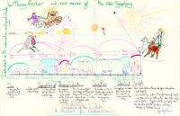 EOS (Goddess of the Dawn). A Ballet for Orchestra. Autograph map of form