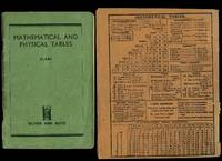 Mathematical and Physical Tables by  John B [Prepared by] Clark - 1947 - from Little Stour Books PBFA and Biblio.co.uk