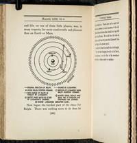 Ralph 124 C 41+ [ Science Fiction 1925]