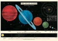 Cavallini & Co. Solar System Decorative Paper Sheet