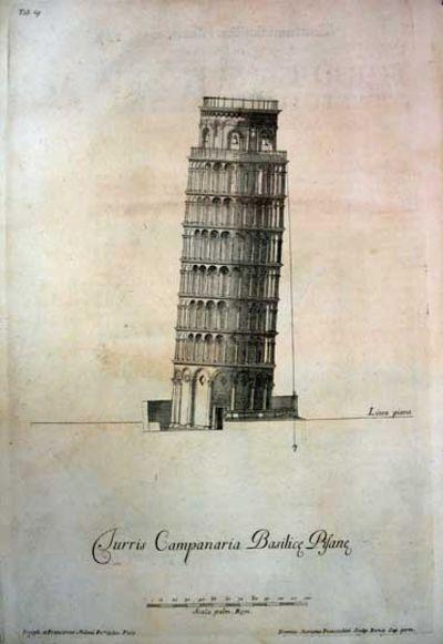 Rome: Typis, & Sumptibus Antonii de Rubeis in Via Seminarii Romani, 1728. 2nd edition of the Theatru...