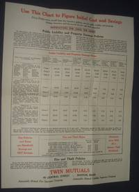 image of An Insurance Cost Chart for Dodge Owners