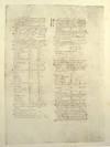 View Image 6 of 18 for GEOGRAPHIAE CODEX VRBINAS GRAECVS 82 Inventory #104060