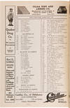 View Image 3 of 3 for POLK-HOFFHINE DIRECTORY CO'S TULSA CITY DIRECTORY 1913 Inventory #WRCAM55880