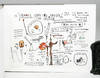 View Image 10 of 11 for Jean-Michel Basquiat Drawings Inventory #2443