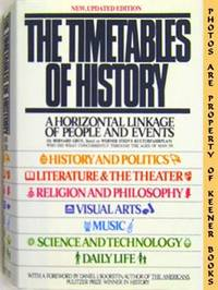 image of The Timetables Of History (A Horizontal Linkage Of People And Events)