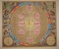 (Celestial chart, lunar orbits and eclipses): Theoria Lunae, Eius Motum Per Eccentricum Et Epicyclum Demonstrans