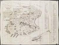 Panoramic and Monumental Map of Havana. (Plano Panoramico y Monumental de La Habana).