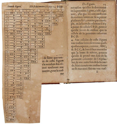 12mo., (6), 54 ff., 1 folding table. Bound in modern calf à l'antique. Underlining and a few textua...
