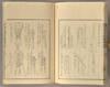 View Image 11 of 19 for Senka Lden j��, 4 vols Inventory #90567