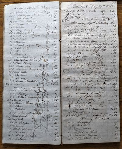 New York, 1831. Tall folio. 390 x 160 mm., .. Manuscript in ink. 258 pp. Original leather backed b...