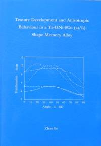 Texture Development and Anisotropic Behaviour in a Ti-45Ni-5Cu (at.%) Shape Memory Alloy