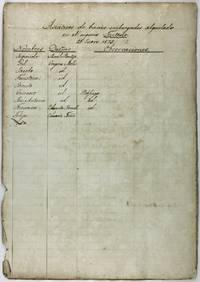 Asiaticos de Bienes Embargados Alquilados en el Ingenio Tartesio. 31 Enero 1873 [manuscript caption title]