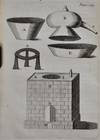 View Image 5 of 5 for A COLLECTION OF SCARE AND VALUABLE TREATISES, Upon Metals, Mines and Minerals. In Four Parts. Inventory #019733